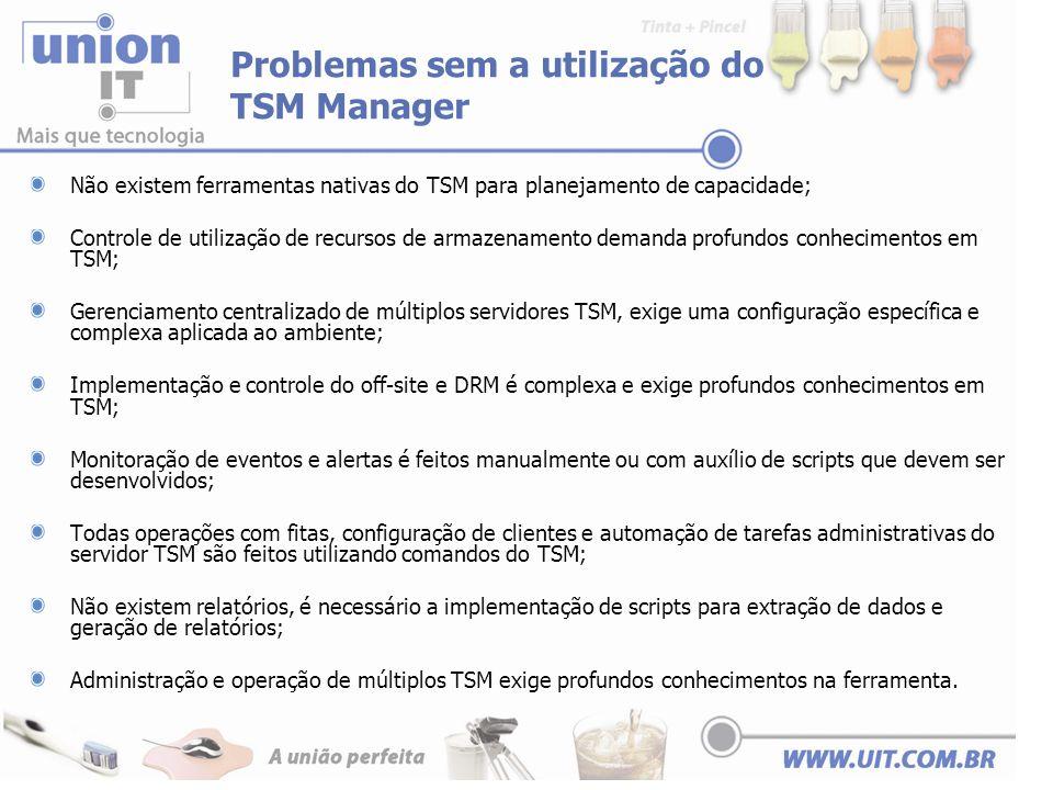 Problemas sem a utilização do TSM Manager