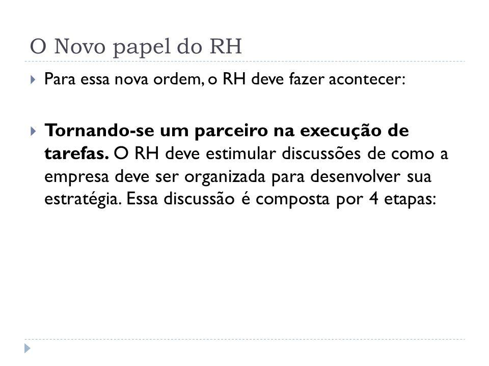 O Novo papel do RH Para essa nova ordem, o RH deve fazer acontecer: