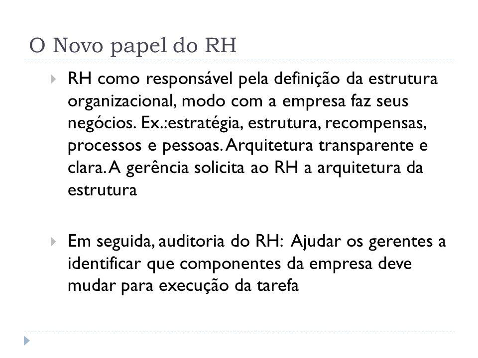 O Novo papel do RH