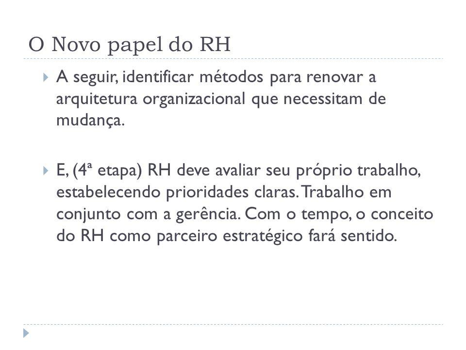 O Novo papel do RH A seguir, identificar métodos para renovar a arquitetura organizacional que necessitam de mudança.