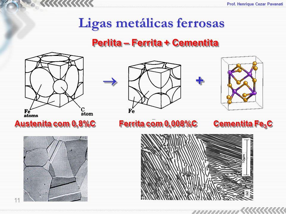  + Perlita – Ferrita + Cementita Austenita com 0,8%C