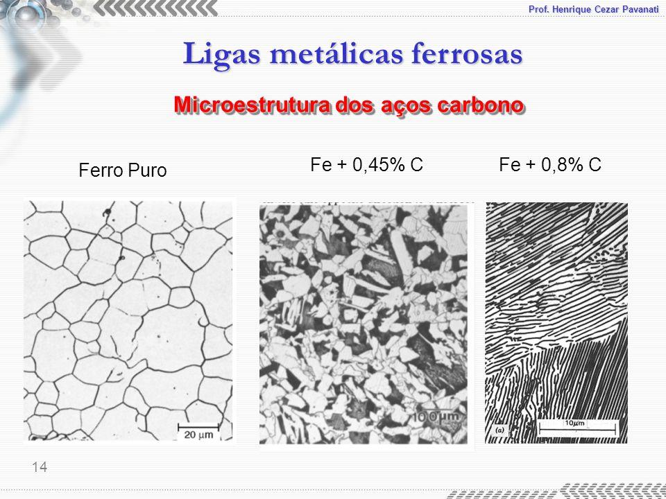 Microestrutura dos aços carbono