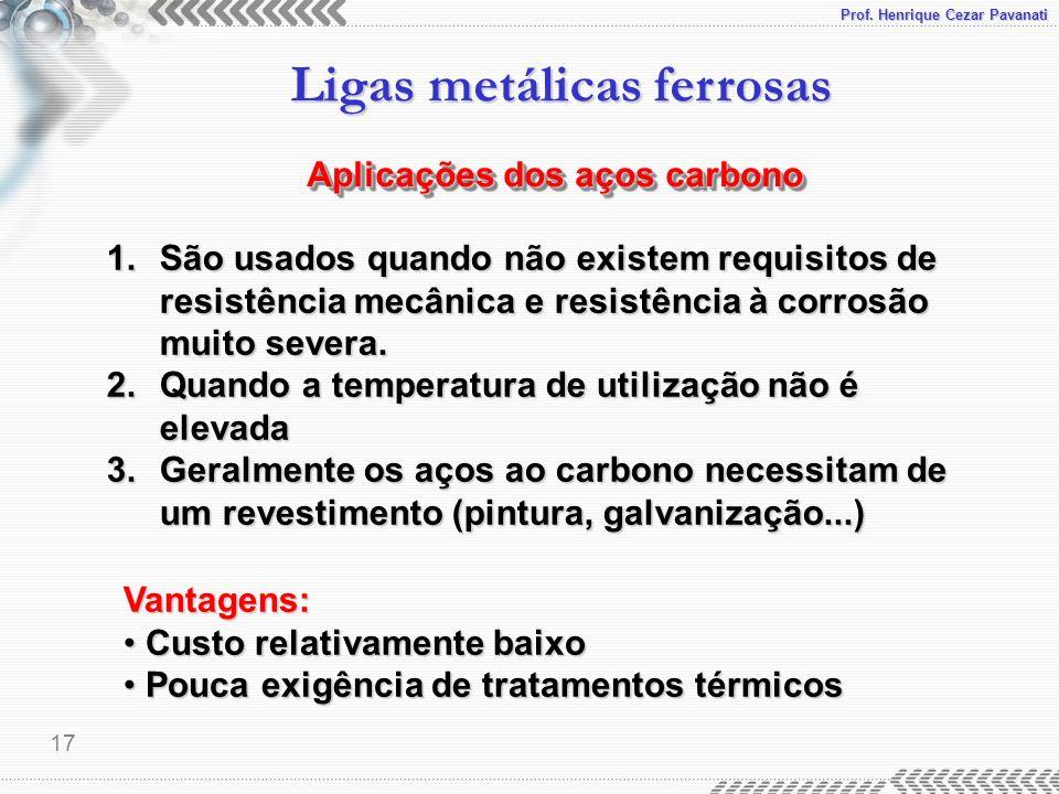 Aplicações dos aços carbono