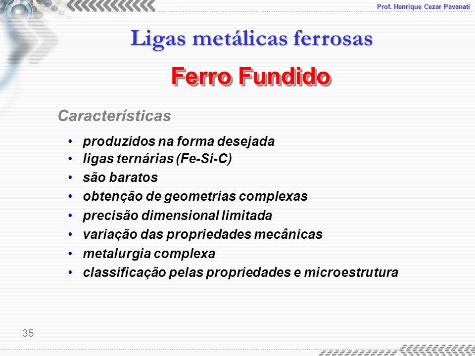 Ferro Fundido Características produzidos na forma desejada
