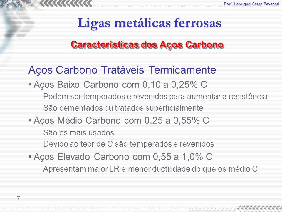 Aços Carbono Tratáveis Termicamente