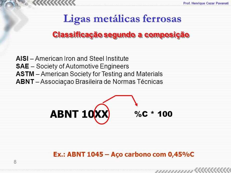 Ex.: ABNT 1045 – Aço carbono com 0,45%C