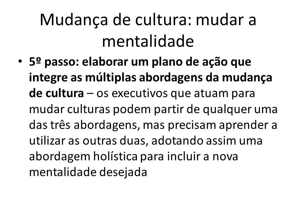 Mudança de cultura: mudar a mentalidade