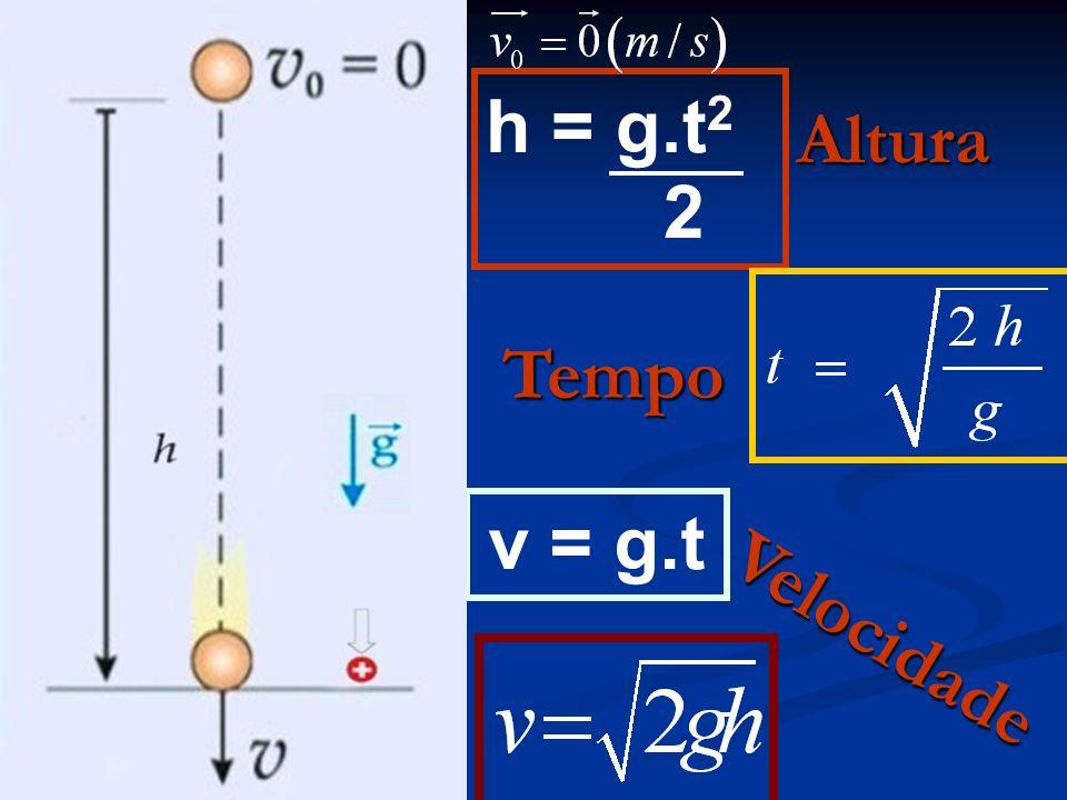 h = g.t2 2 Altura Tempo v = g.t Velocidade