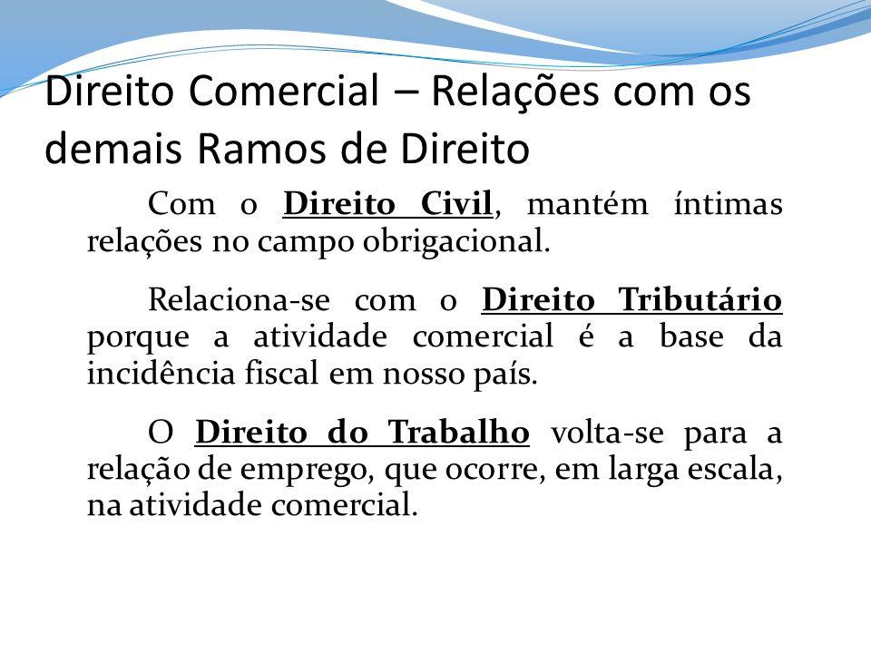Direito Comercial – Relações com os demais Ramos de Direito
