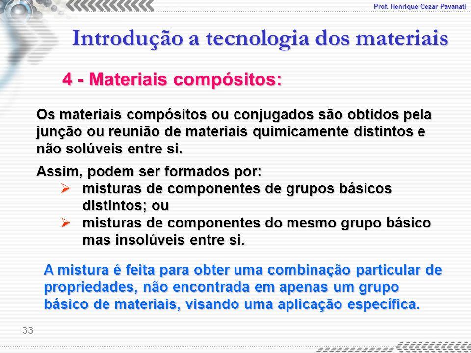 Introdução a tecnologia dos materiais