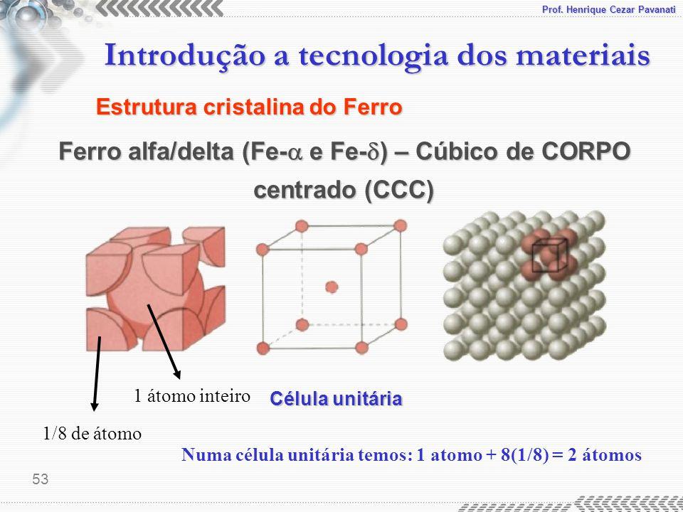 Ferro alfa/delta (Fe- e Fe-) – Cúbico de CORPO centrado (CCC)