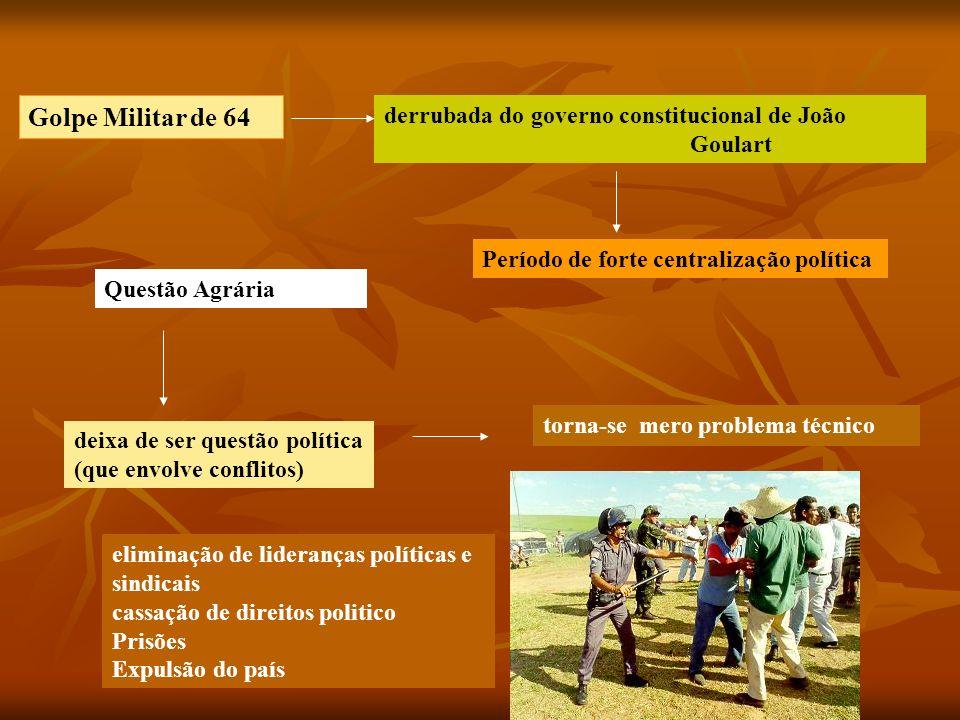 Golpe Militar de 64 derrubada do governo constitucional de João