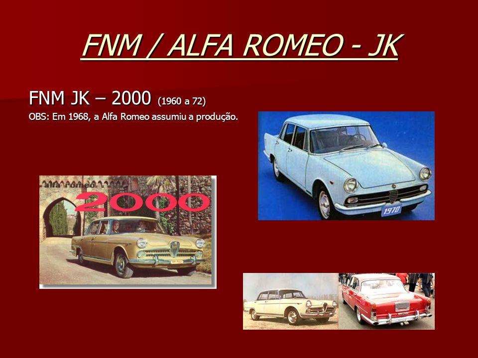FNM / ALFA ROMEO - JK FNM JK – 2000 (1960 a 72)