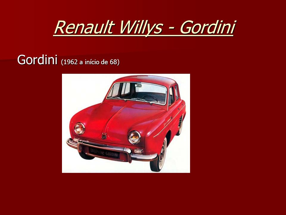 Renault Willys - Gordini