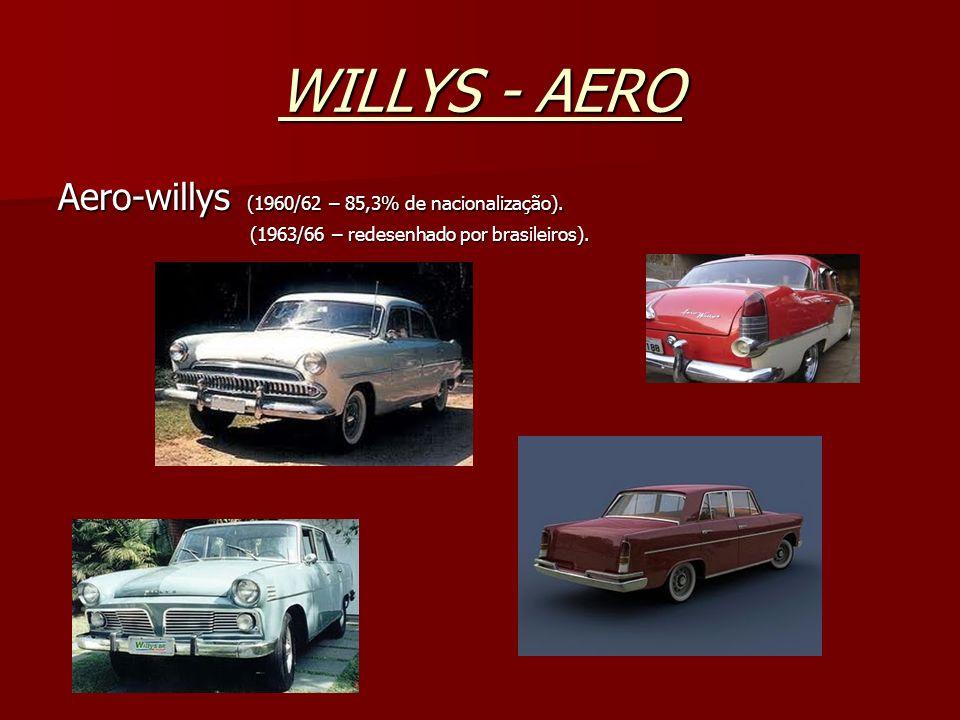 WILLYS - AERO Aero-willys (1960/62 – 85,3% de nacionalização).