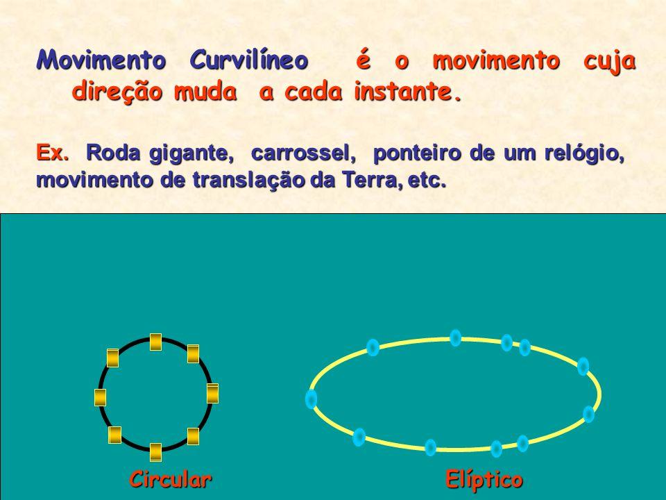Movimento Curvilíneo é o movimento cuja direção muda a cada instante.