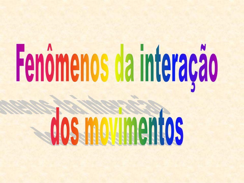 Fenômenos da interação