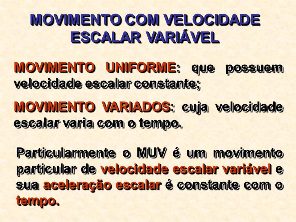 MOVIMENTO COM VELOCIDADE ESCALAR VARIÁVEL