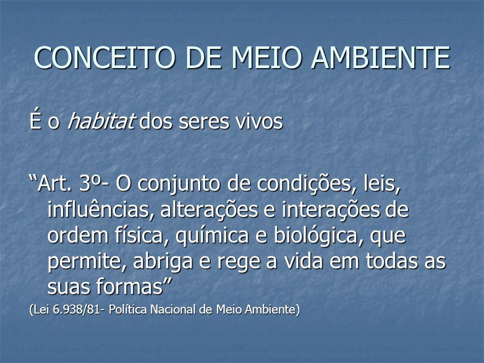 CONCEITO DE MEIO AMBIENTE