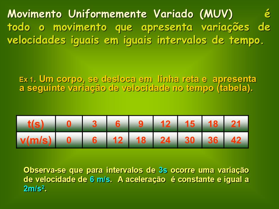 Movimento Uniformemente Variado (MUV) é todo o movimento que apresenta variações de velocidades iguais em iguais intervalos de tempo.
