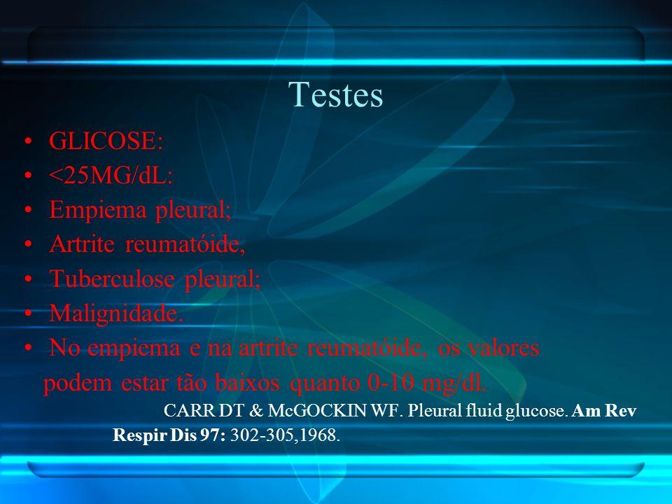 Testes GLICOSE: <25MG/dL: Empiema pleural; Artrite reumatóide,