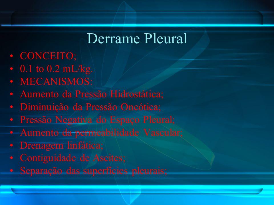 Derrame Pleural CONCEITO; 0.1 to 0.2 mL/kg. MECANISMOS: