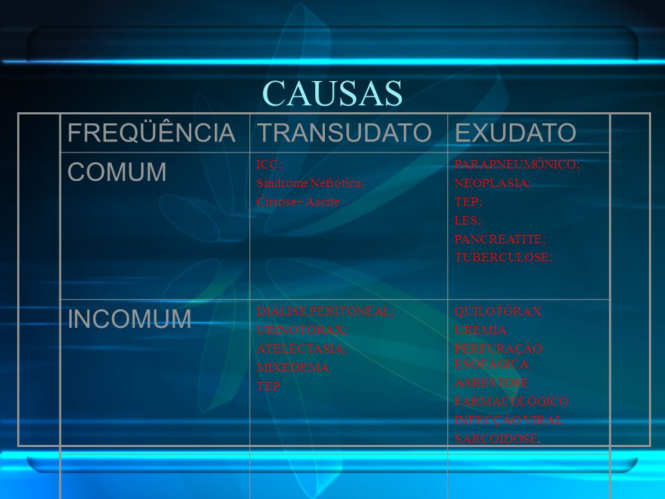 CAUSAS FREQÜÊNCIA TRANSUDATO EXUDATO COMUM INCOMUM ICC;