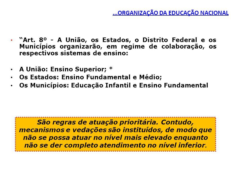 ...ORGANIZAÇÃO DA EDUCAÇÃO NACIONAL