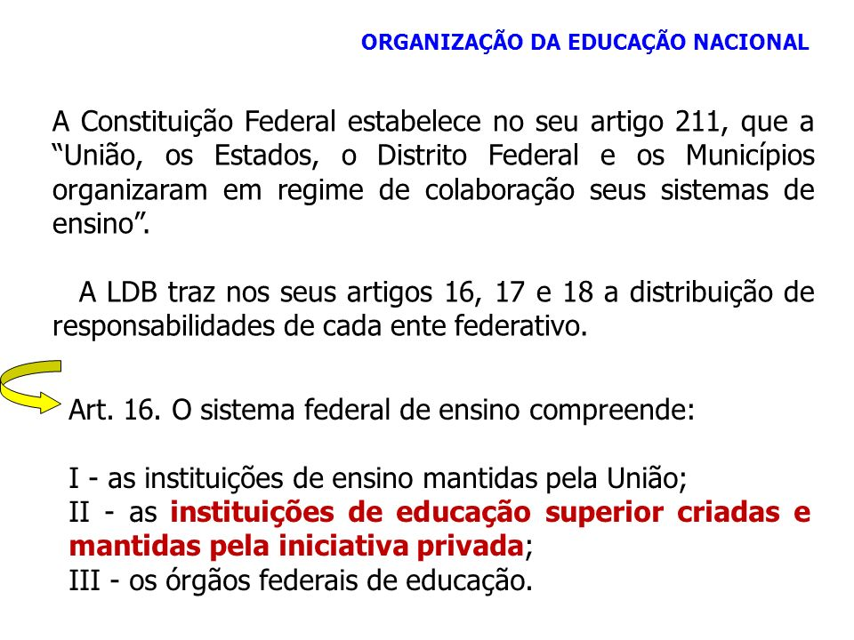 Art. 16. O sistema federal de ensino compreende: