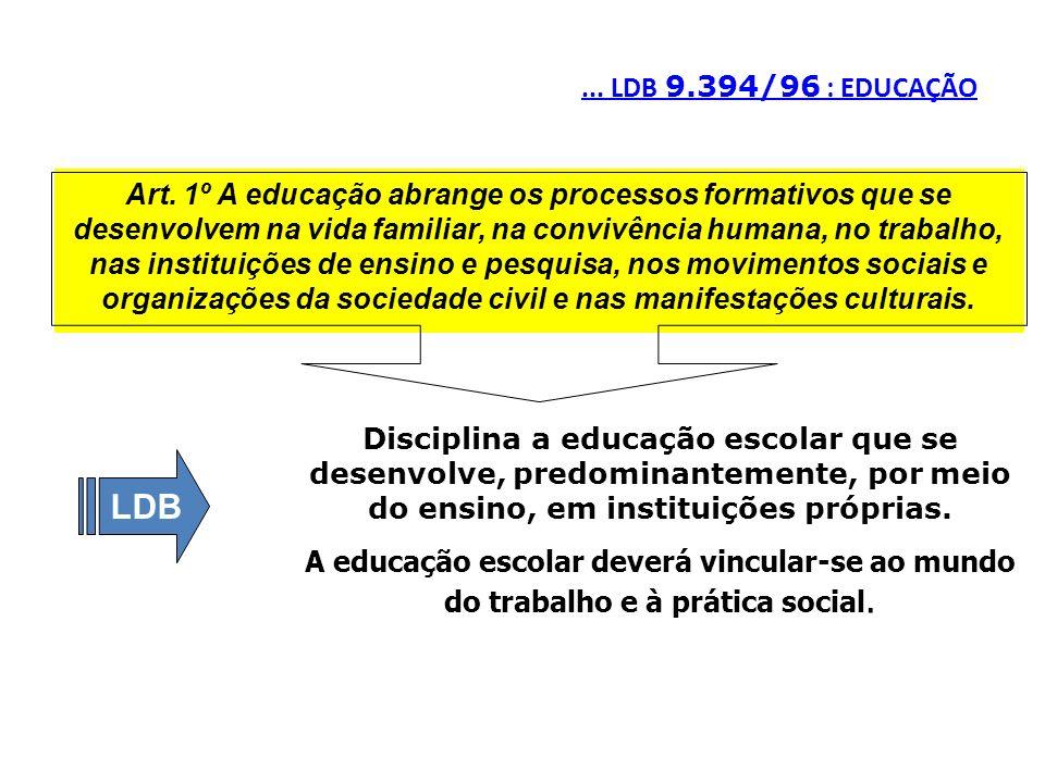 ... LDB 9.394/96 : EDUCAÇÃO