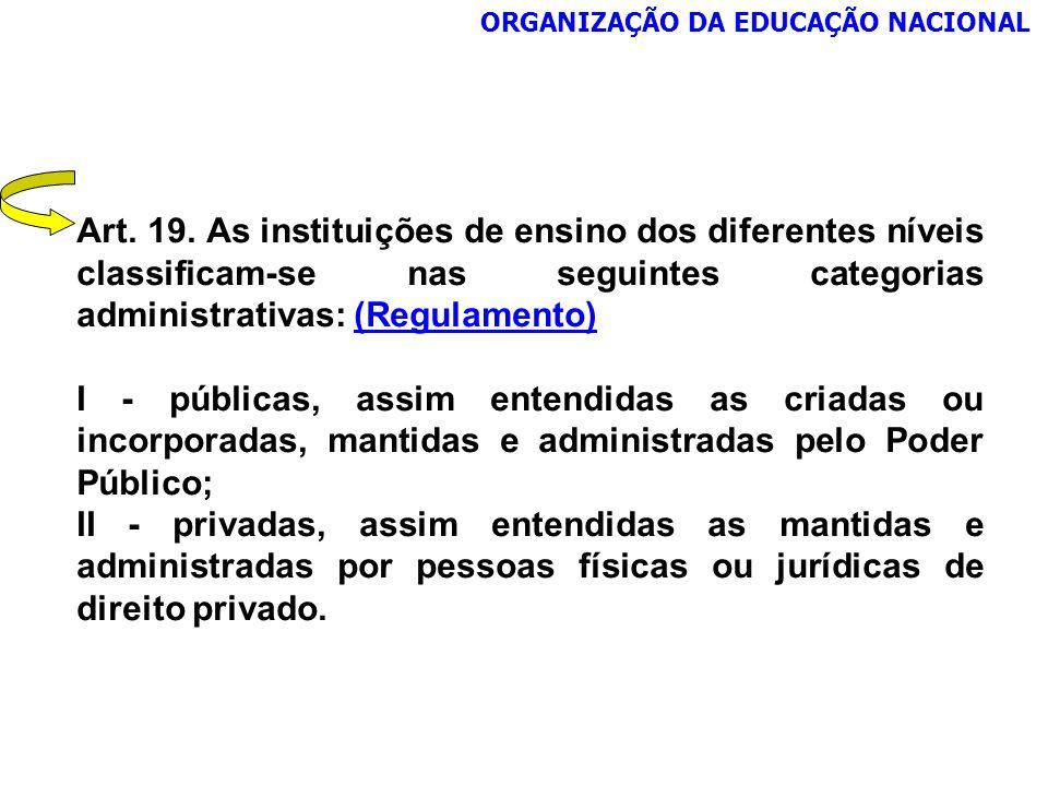 ORGANIZAÇÃO DA EDUCAÇÃO NACIONAL