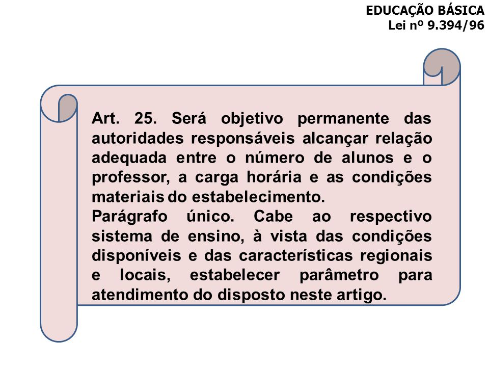 EDUCAÇÃO BÁSICA Lei nº 9.394/96.