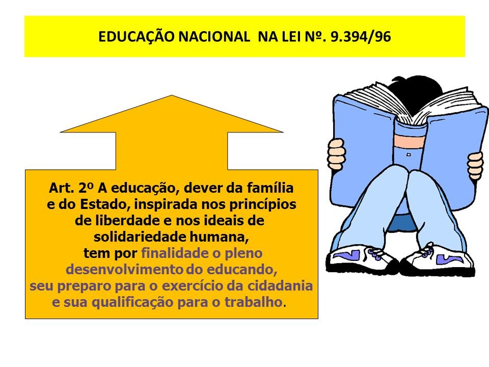 EDUCAÇÃO NACIONAL NA LEI Nº. 9.394/96