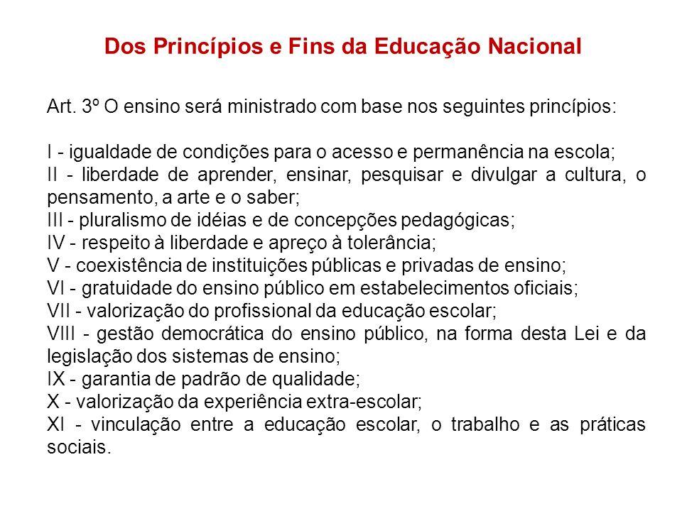 Dos Princípios e Fins da Educação Nacional