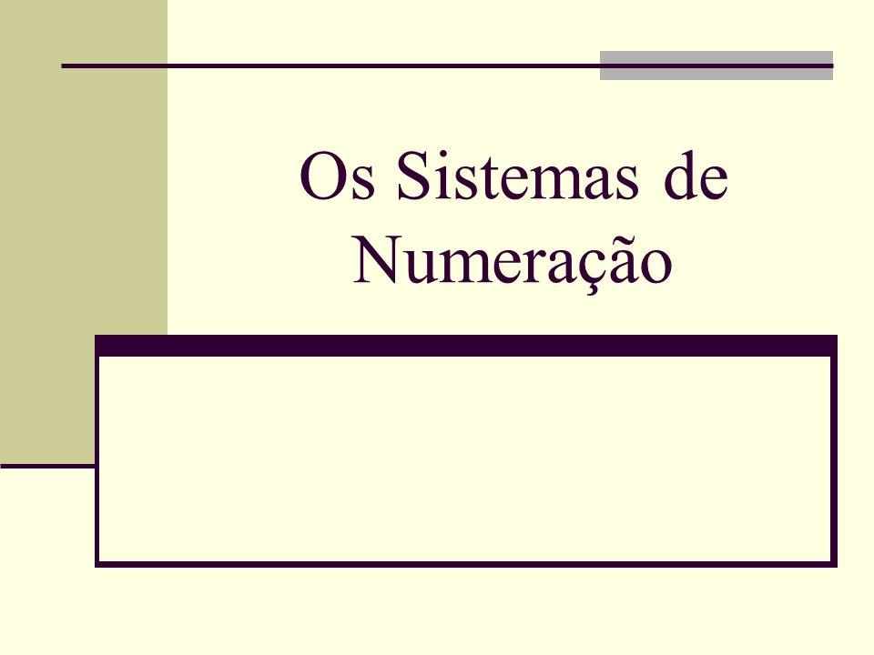 Sistemas de Numeração Métodos para representar quantidades