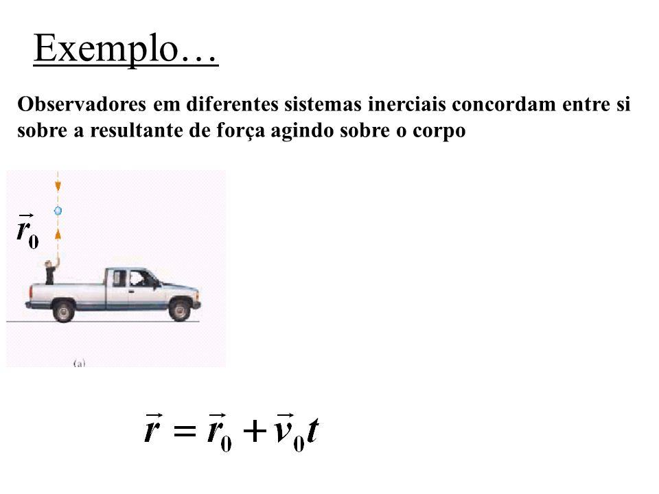 Exemplo… Observadores em diferentes sistemas inerciais concordam entre si.