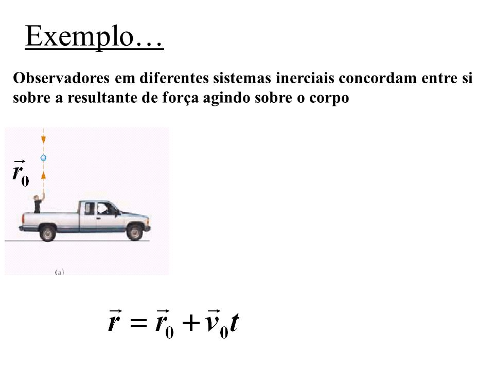 Exemplo…Observadores em diferentes sistemas inerciais concordam entre si.