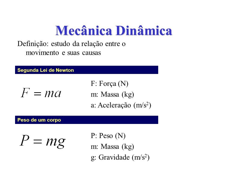 Mecânica Dinâmica Definição: estudo da relação entre o movimento e suas causas. Segunda Lei de Newton.