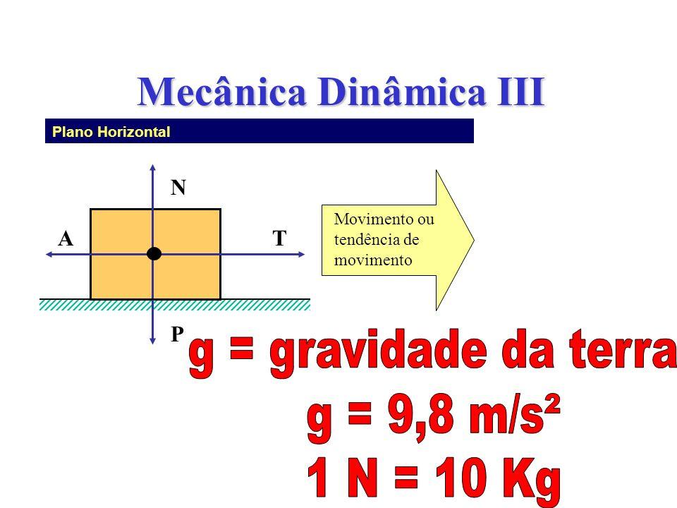 Mecânica Dinâmica III g = gravidade da terra g = 9,8 m/s² 1 N = 10 Kg