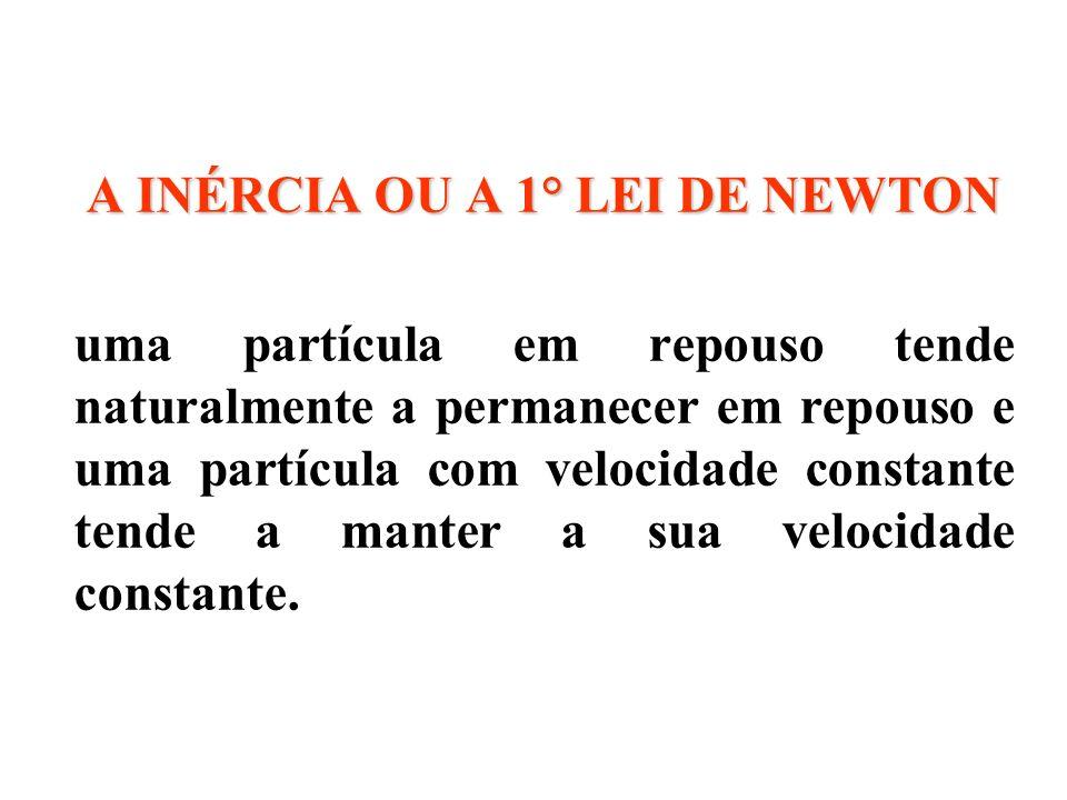 A INÉRCIA OU A 1° LEI DE NEWTON