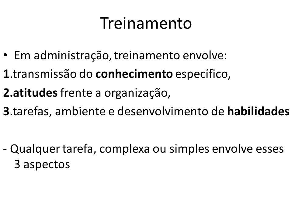 Treinamento Em administração, treinamento envolve: