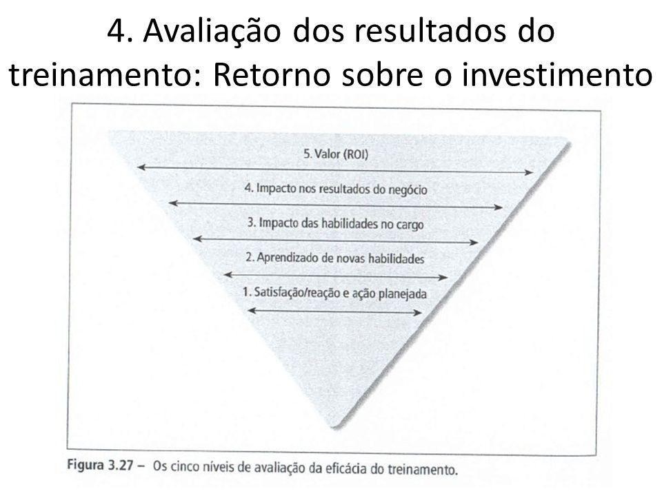 4. Avaliação dos resultados do treinamento: Retorno sobre o investimento