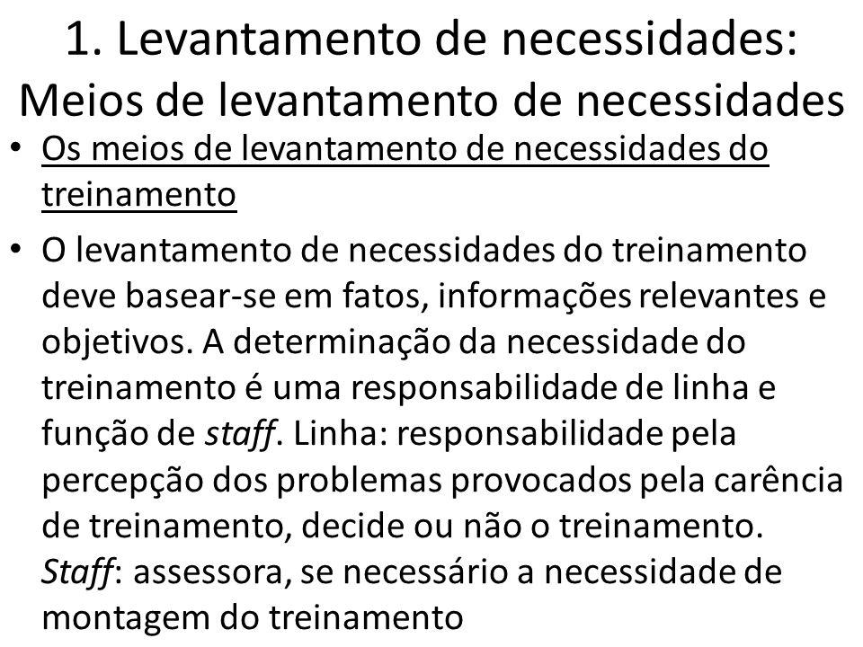 1. Levantamento de necessidades: Meios de levantamento de necessidades
