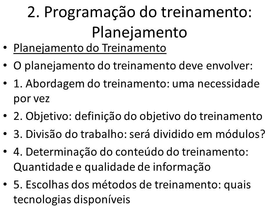 2. Programação do treinamento: Planejamento