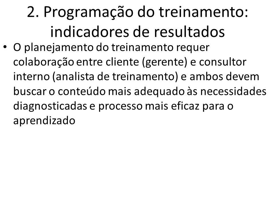 2. Programação do treinamento: indicadores de resultados