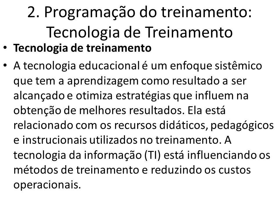 2. Programação do treinamento: Tecnologia de Treinamento