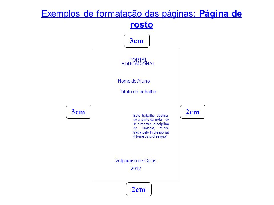 Exemplos de formatação das páginas: Página de rosto