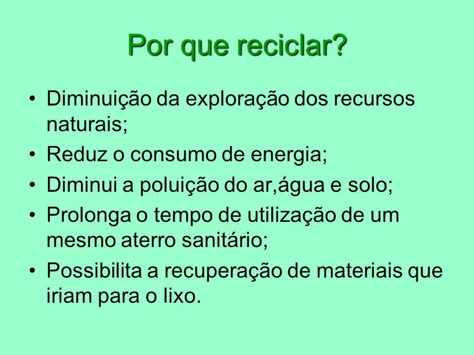 Por que reciclar Diminuição da exploração dos recursos naturais;