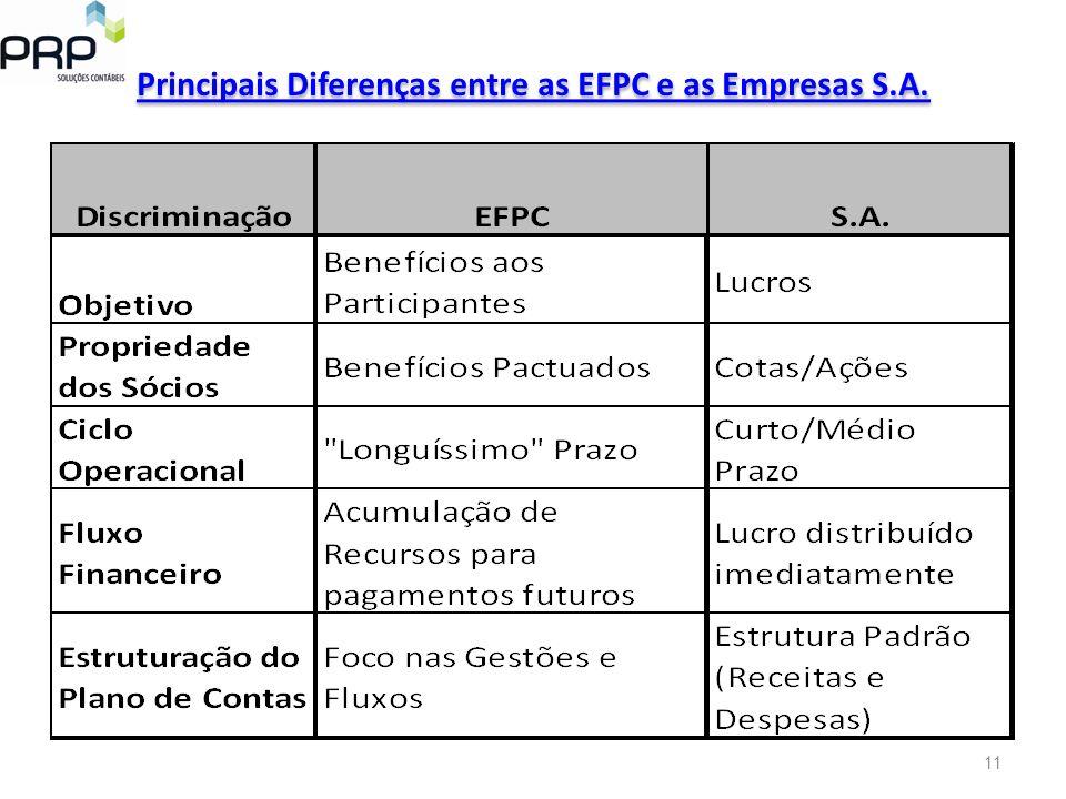 Principais Diferenças entre as EFPC e as Empresas S.A.