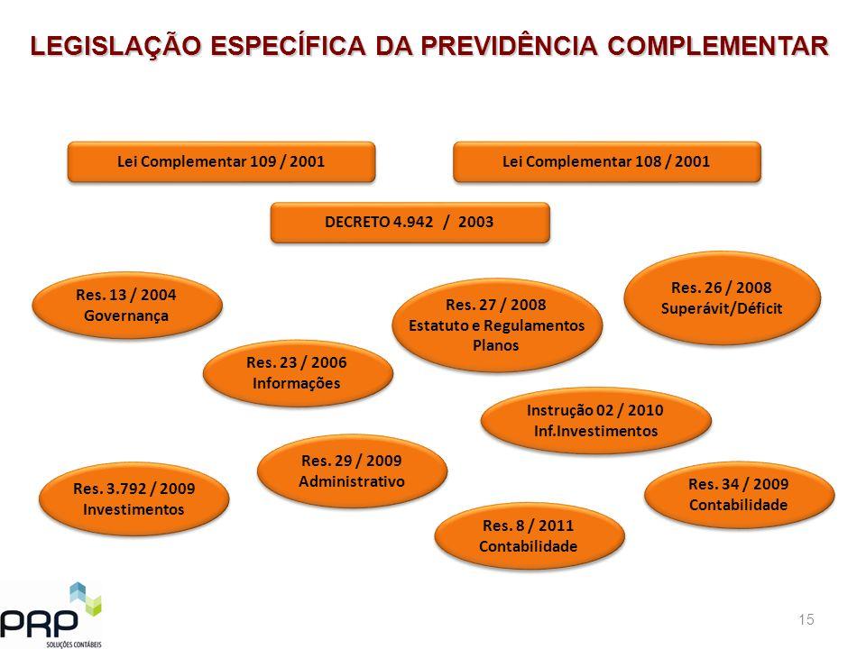 LEGISLAÇÃO ESPECÍFICA DA PREVIDÊNCIA COMPLEMENTAR